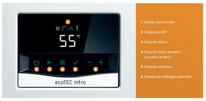 Caldaia Vaillant Ecotec INTRO a condensazione 24 kw pannello comandi