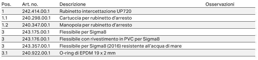 Ricambi Geberit Cassetta Incasso modello Sigma 8 foto 02