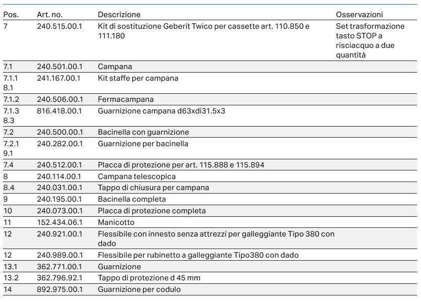 Ricambi Geberit Cassetta Incasso modello Twin Line foto 03